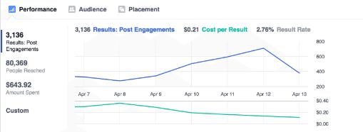 como-crear-anuncios-en-facebook-2016