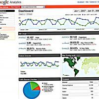 google-analytics-spamm