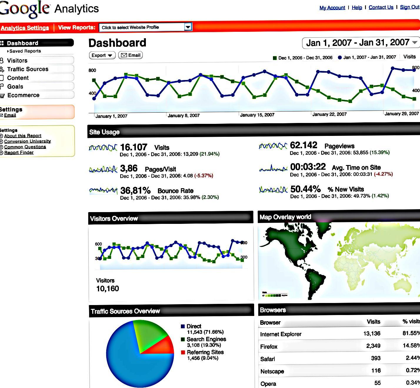 Como Eliminar Secret.ɢoogle.com De Google Analytics